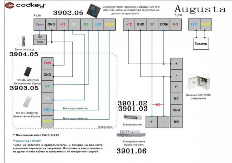 Електронски систем Augusta - антивандал