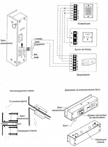 """Електронски систем за влезна врата Augusta """"В"""" со далечински модул"""